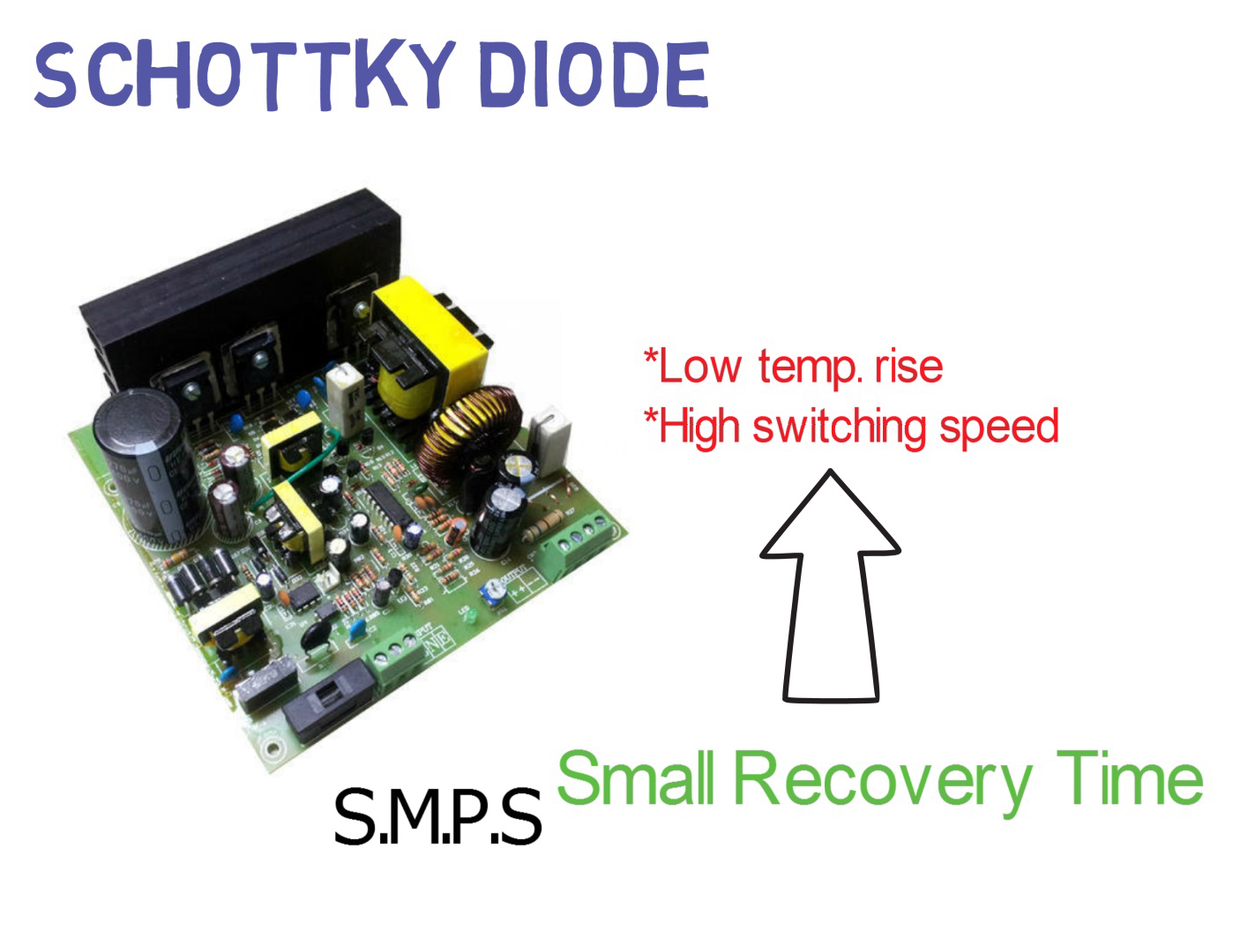 A Schottky diode in an SMPS