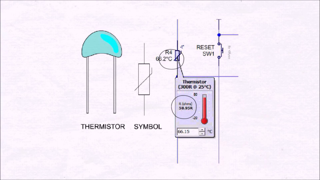 At high temperature the resistance is less