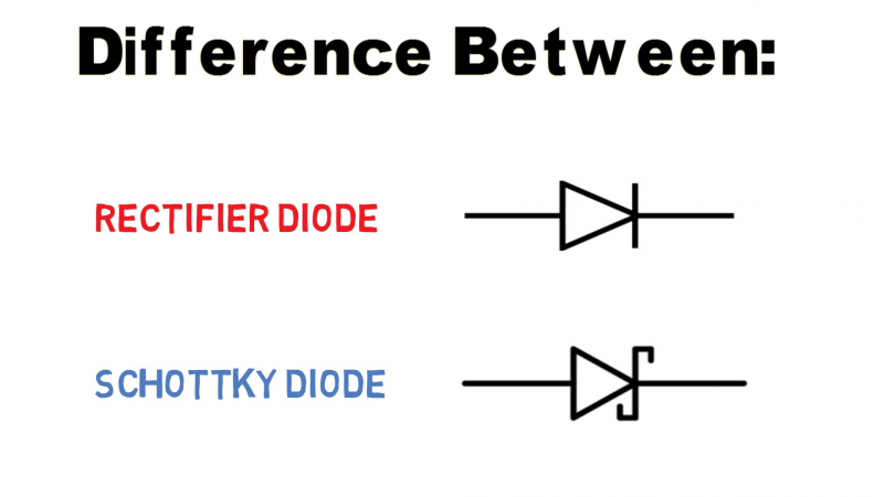 Difference between a normal Rectifier diode and a Schottky diode