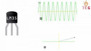 LM35 is an analog linear temperature sensor