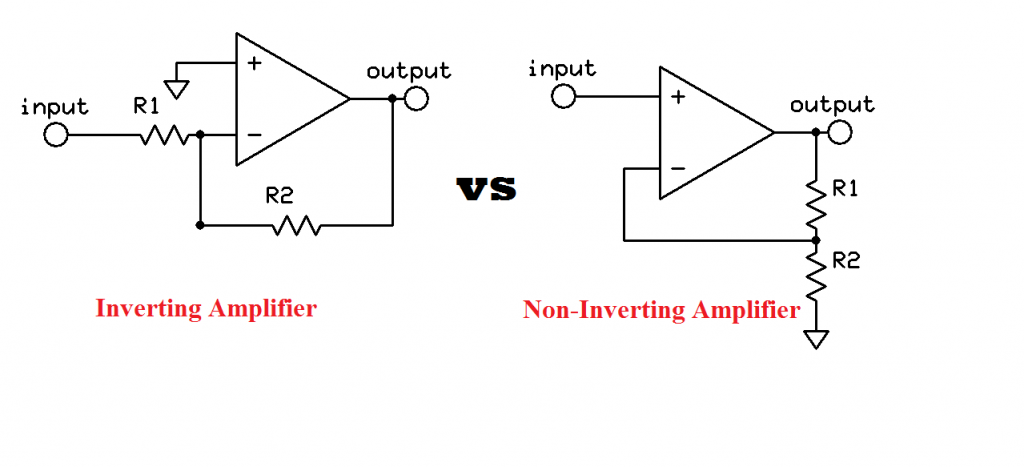Difference between Inverting & Non-inverting amplifier