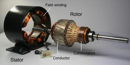 Structure of DC Motor