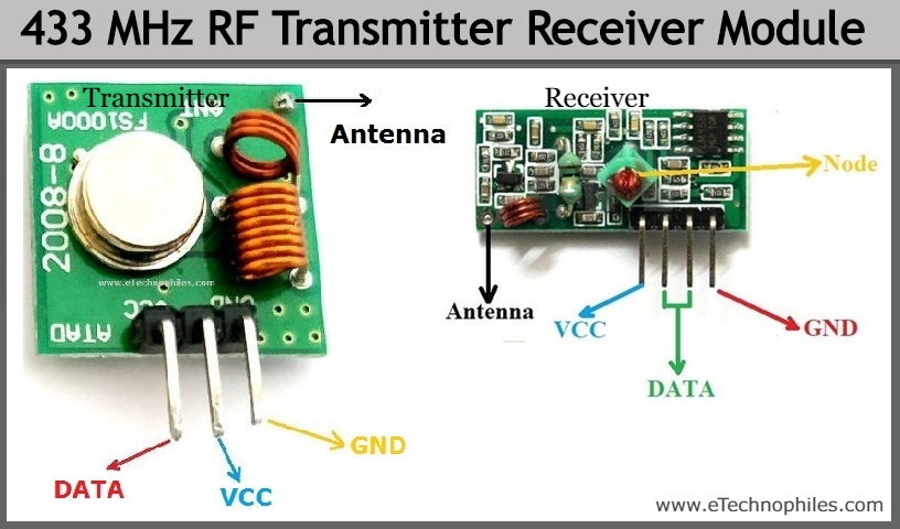 433 MHz RF Transmitter and Receiver Module
