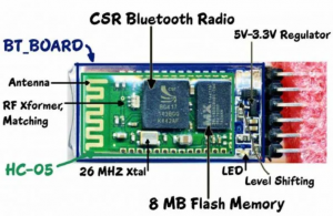 HC-05 Specifications