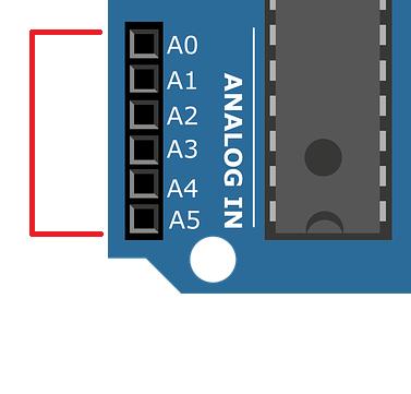 Analog Pins on Arduino UNO