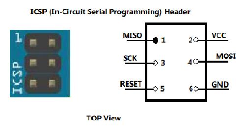 ICSP Header