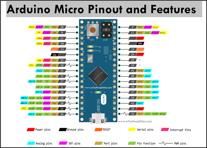 Arduino Micro pinout and features in detail