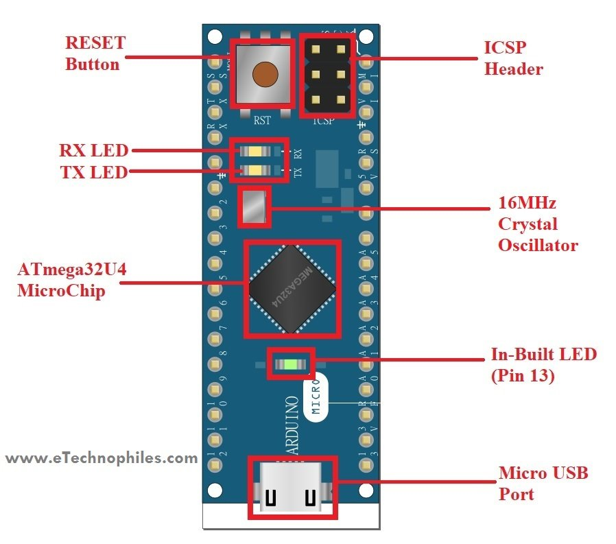 Introduction to Arduino Micro parts
