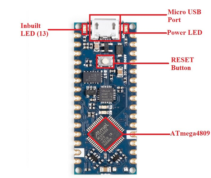 Introduction to Arduino Nano Every parts