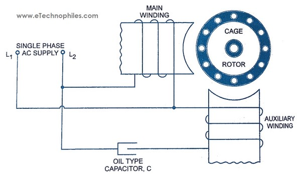 Types of single-phase induction motors: Permanent Capacitor Induction motor
