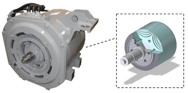 Types of AC motor: Reluctance motor
